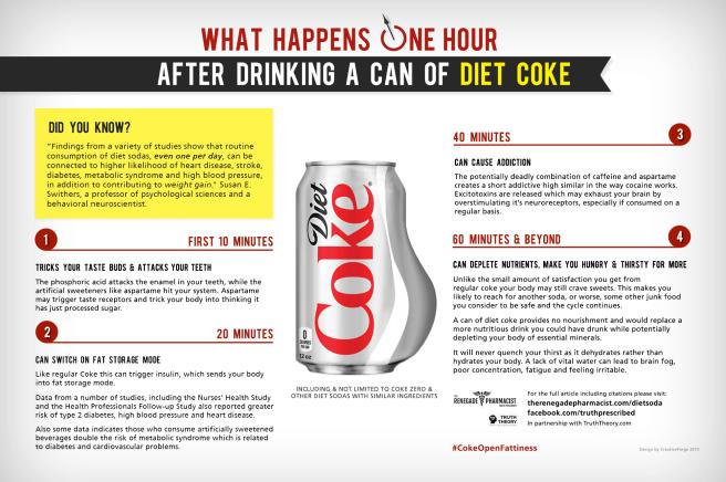 dietcoke-cokeopenfattiness
